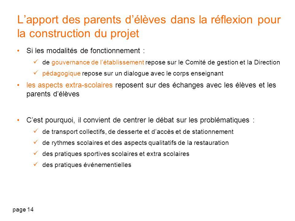L'apport des parents d'élèves dans la réflexion pour la construction du projet