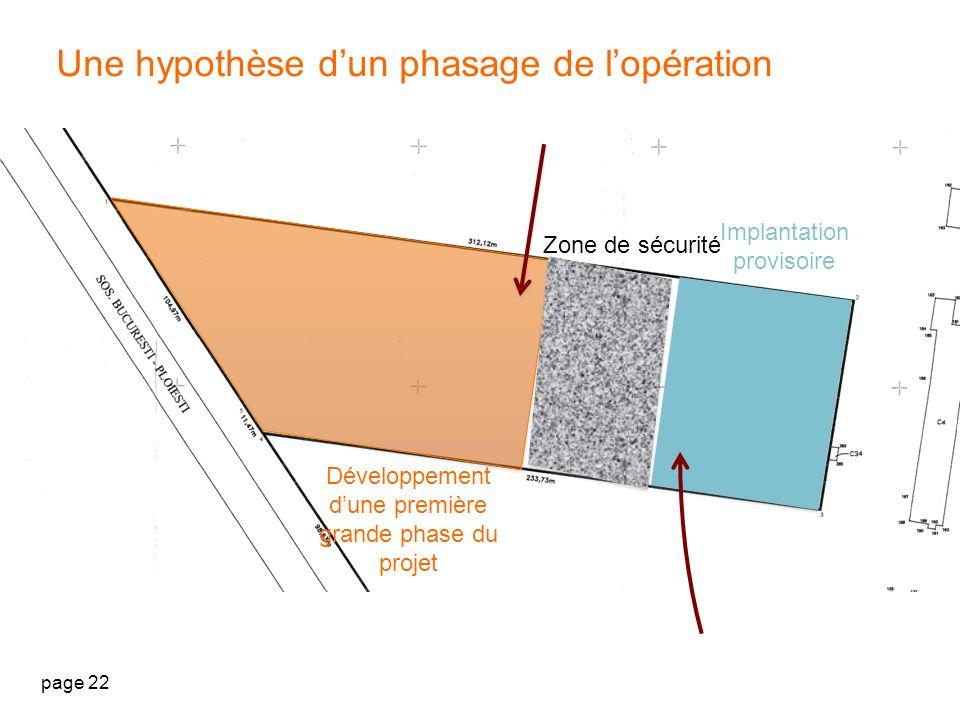 Une hypothèse d'un phasage de l'opération