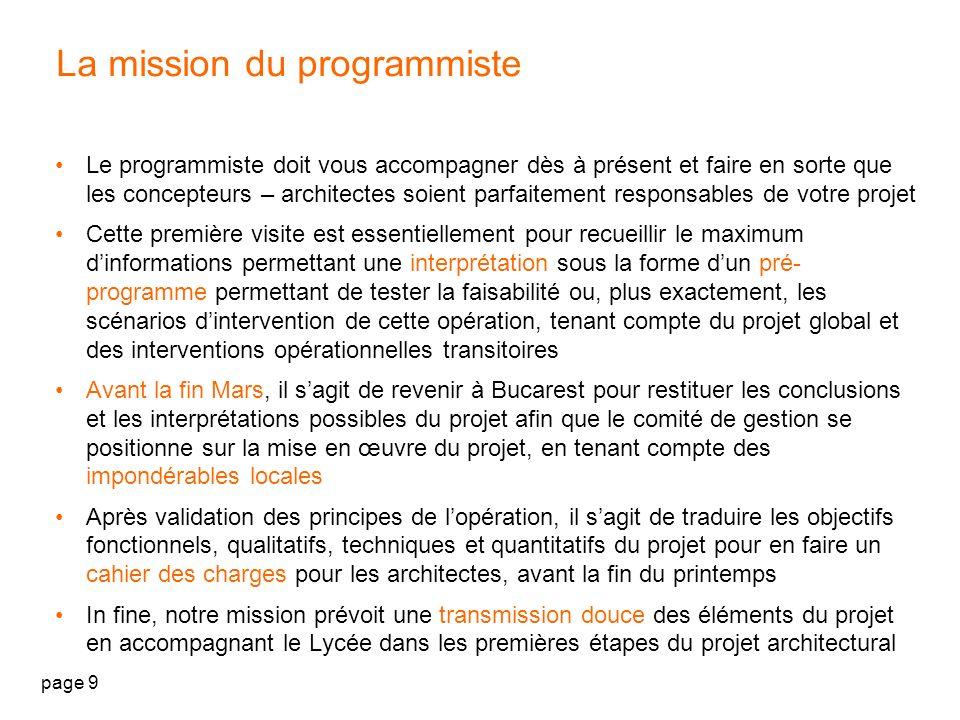 La mission du programmiste