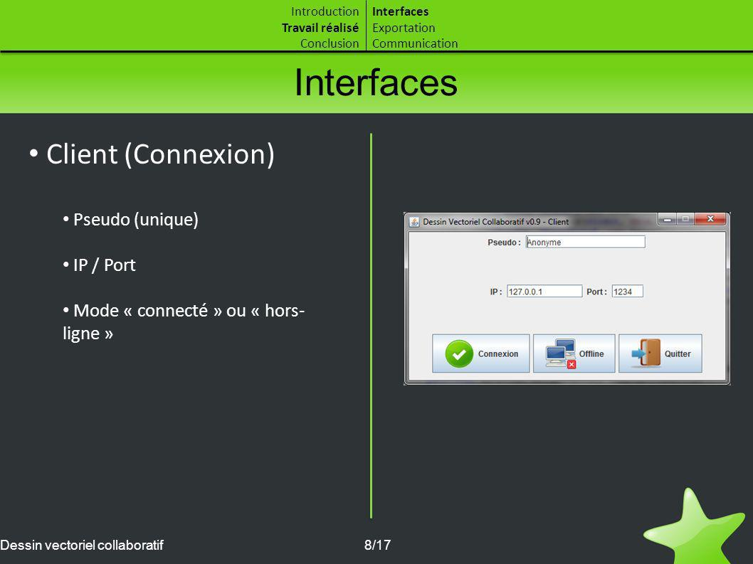 Interfaces Client (Connexion) Pseudo (unique) IP / Port