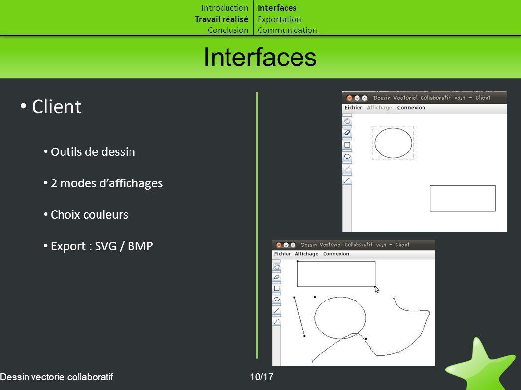 Interfaces Client Outils de dessin 2 modes d'affichages Choix couleurs
