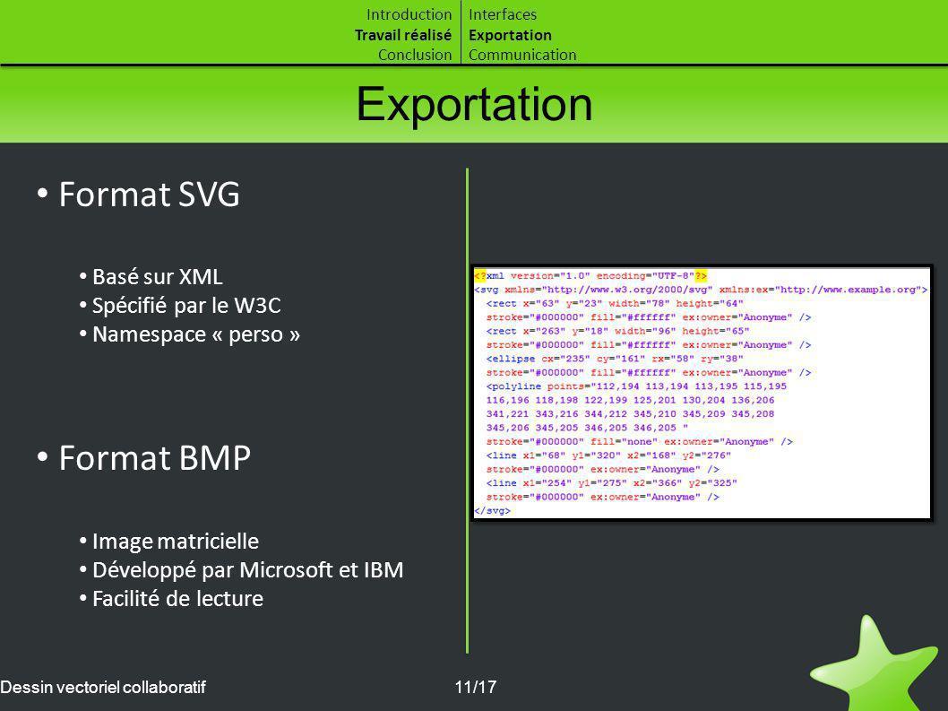 Exportation Format SVG Format BMP Basé sur XML Spécifié par le W3C