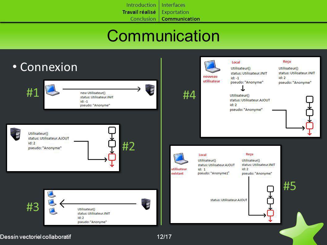 Communication Connexion #1 #4 #2 #5 #3 Introduction Travail réalisé