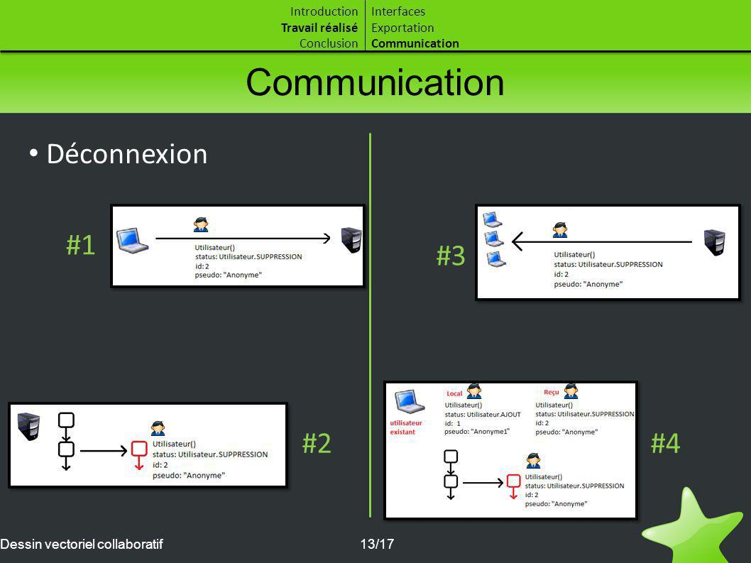 Communication Déconnexion #1 #3 #2 #4 Introduction Travail réalisé