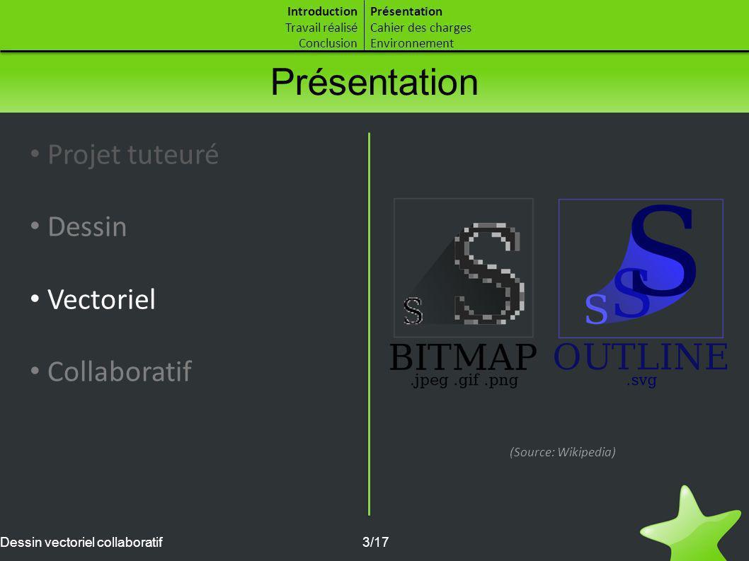 Présentation Projet tuteuré Dessin Vectoriel Collaboratif Introduction