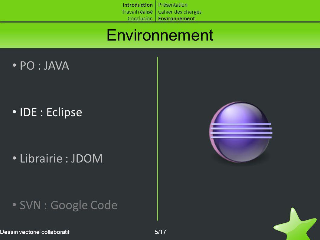 Environnement PO : JAVA IDE : Eclipse Librairie : JDOM