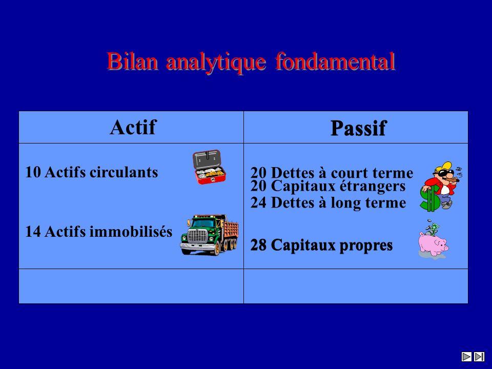 Bilan analytique fondamental