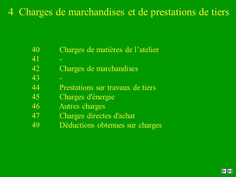 4 Charges de marchandises et de prestations de tiers