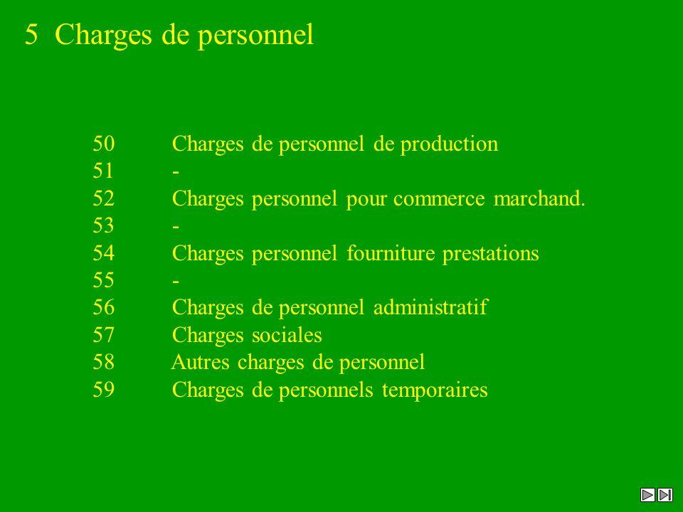 5 Charges de personnel 50 Charges de personnel de production 51 -