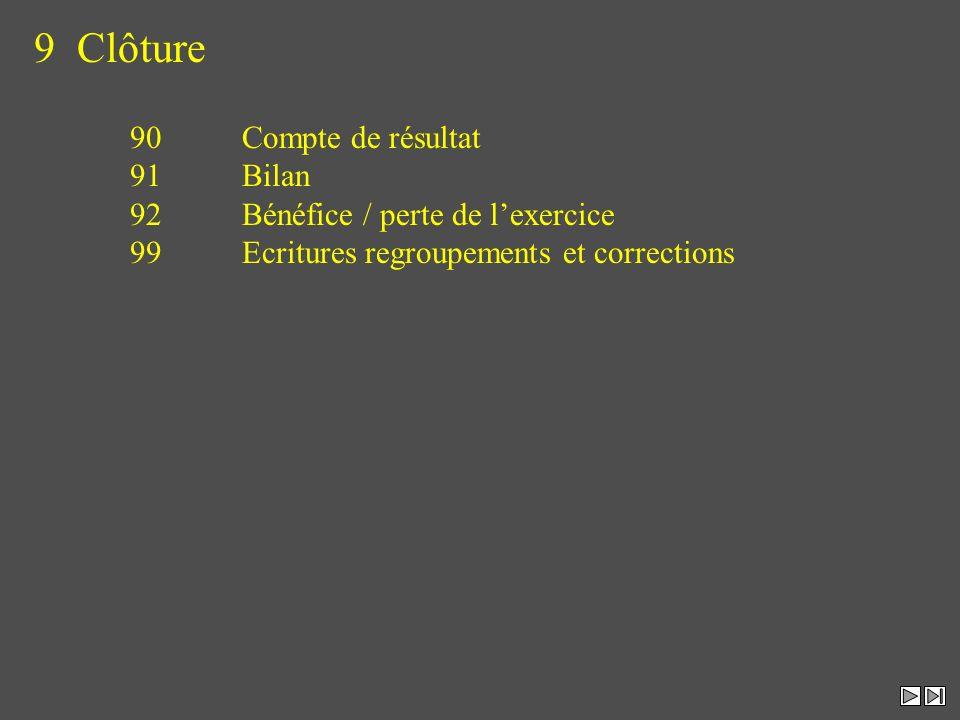 9 Clôture 90 Compte de résultat 91 Bilan