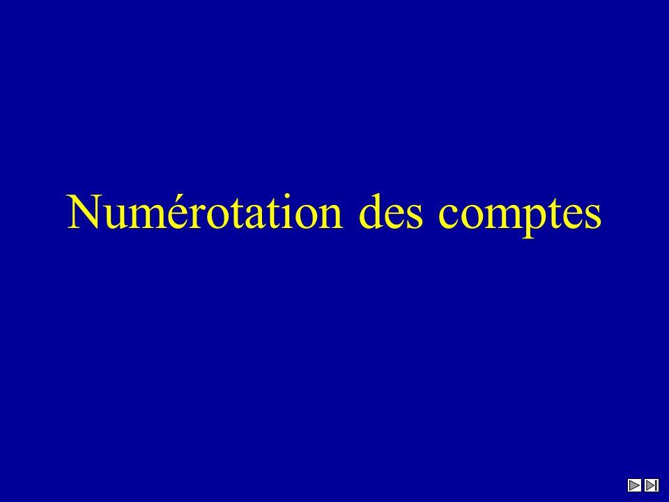 Numérotation des comptes
