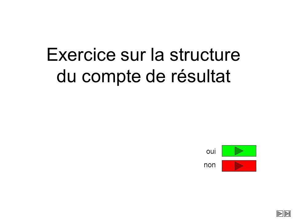 Exercice sur la structure du compte de résultat