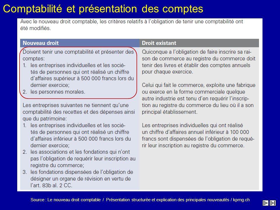 Comptabilité et présentation des comptes