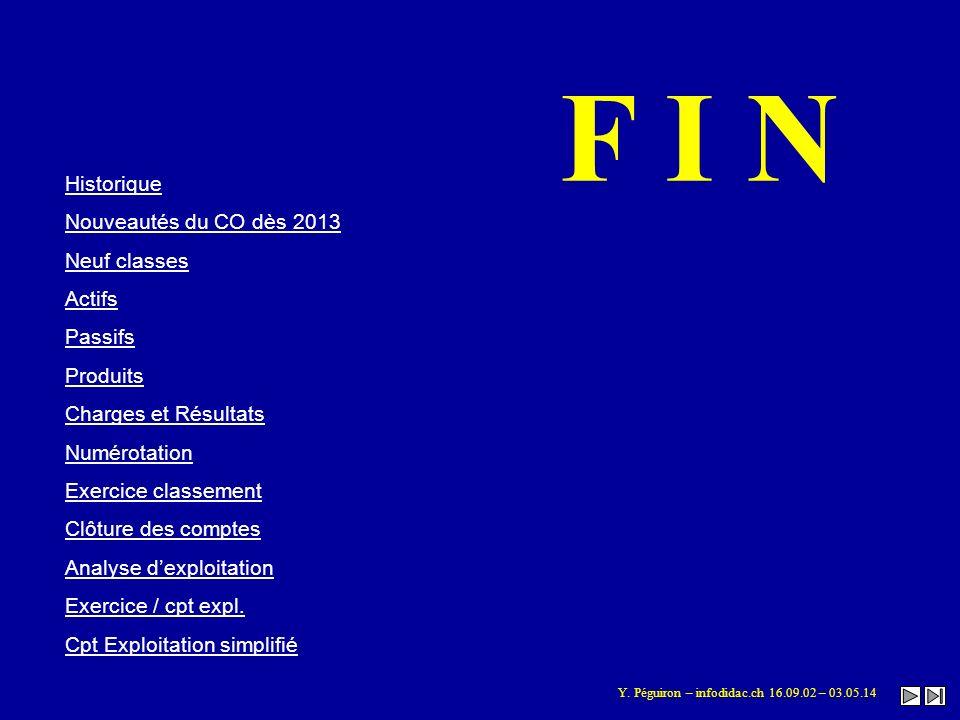 F I N Historique Nouveautés du CO dès 2013 Neuf classes Actifs Passifs