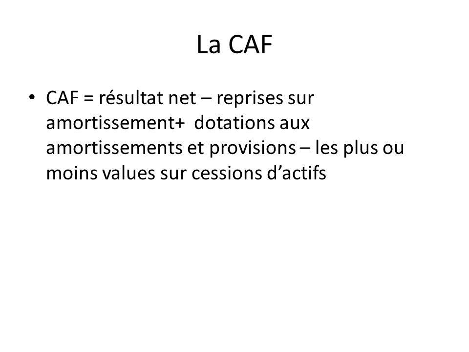 La CAF CAF = résultat net – reprises sur amortissement+ dotations aux amortissements et provisions – les plus ou moins values sur cessions d'actifs.