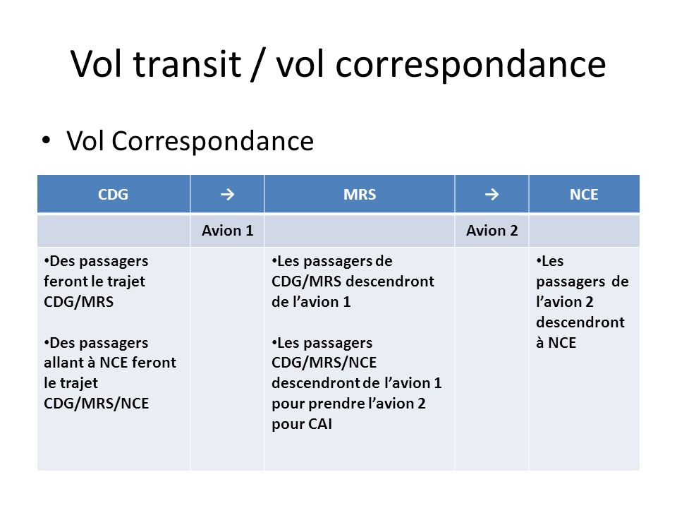 Vol transit / vol correspondance