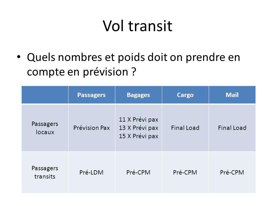 Vol transit Quels nombres et poids doit on prendre en compte en prévision Passagers. Bagages. Cargo.