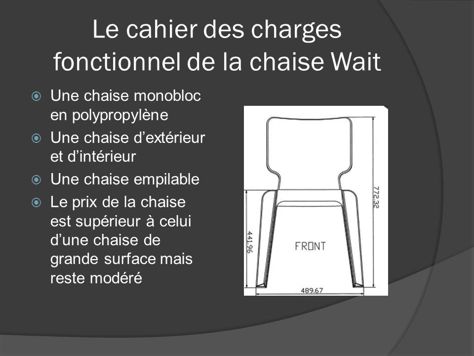 Le cahier des charges fonctionnel de la chaise Wait