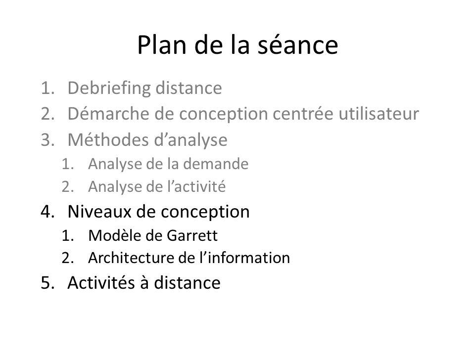 Plan de la séance Debriefing distance