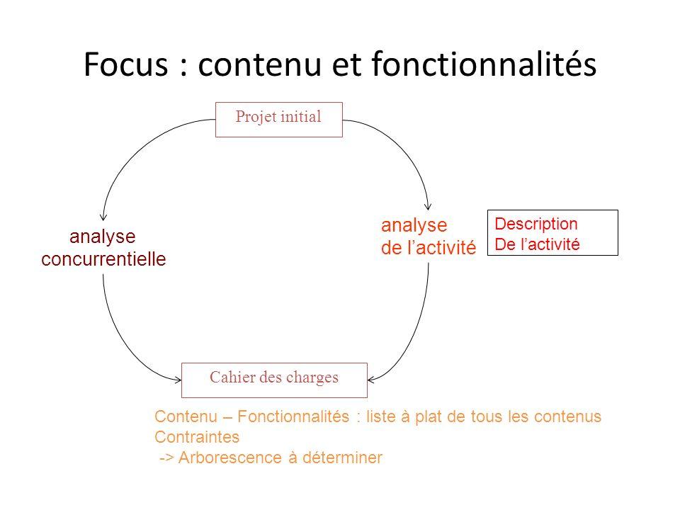 Focus : contenu et fonctionnalités
