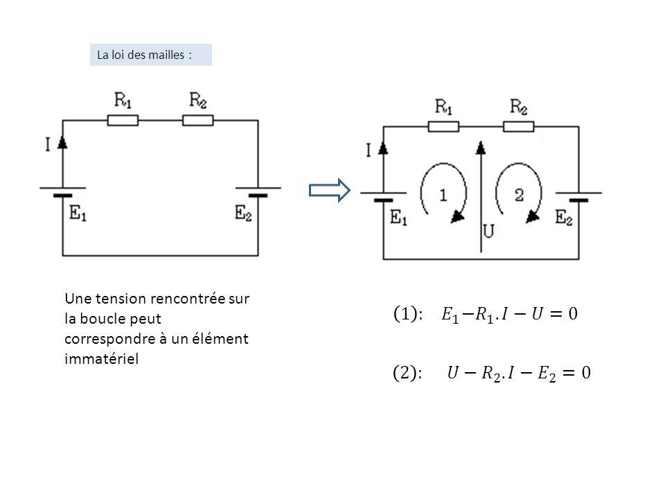 La loi des mailles : Une tension rencontrée sur la boucle peut correspondre à un élément immatériel.