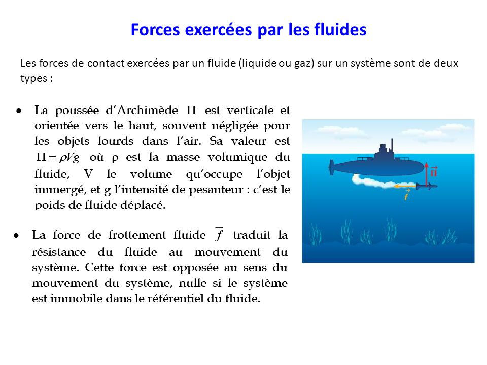 Forces exercées par les fluides
