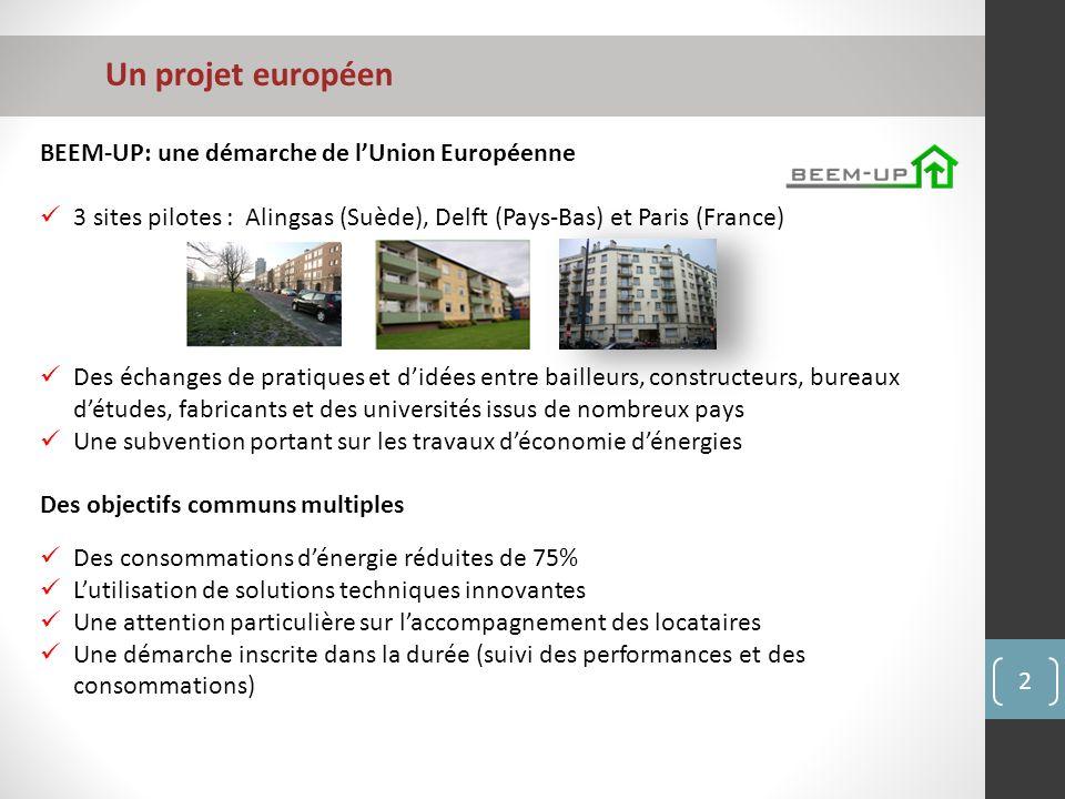 Un projet européen BEEM-UP: une démarche de l'Union Européenne