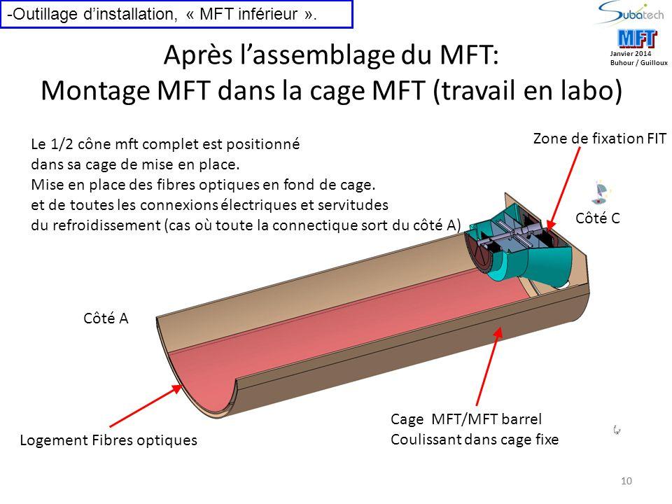 Outillage d'installation, « MFT inférieur ».