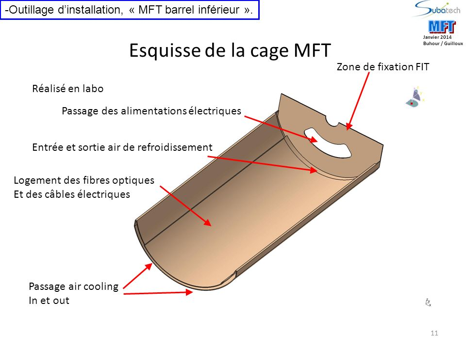 MFT MFT Esquisse de la cage MFT