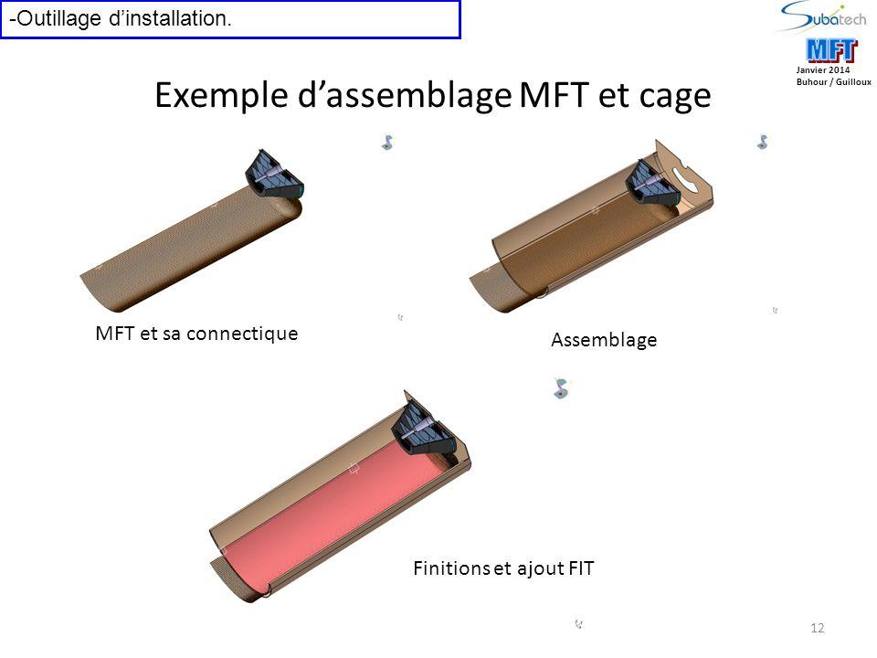 Exemple d'assemblage MFT et cage