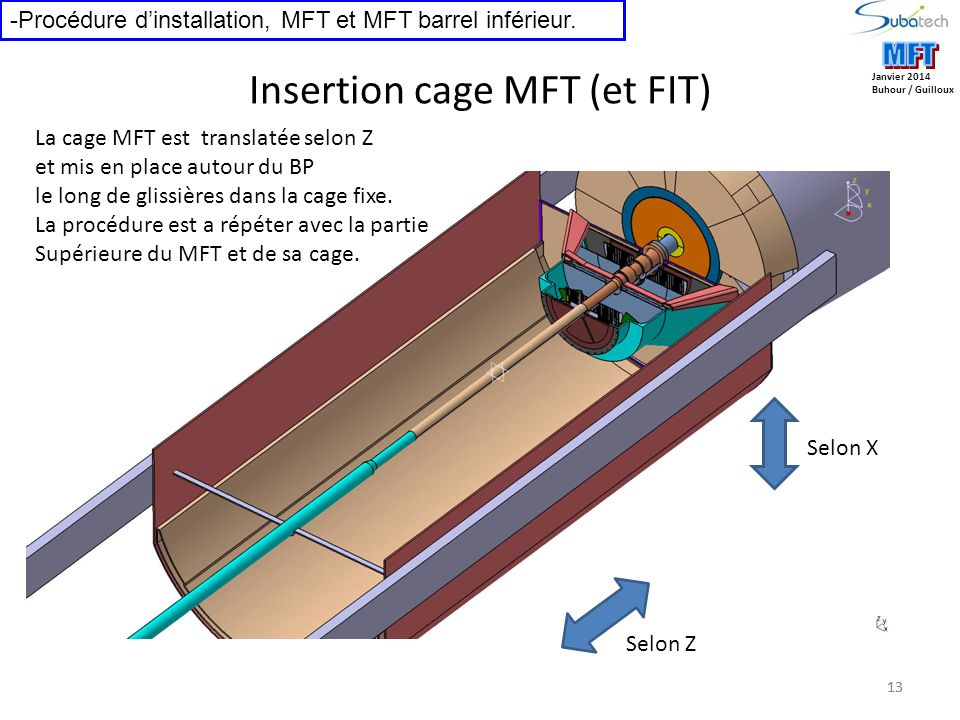 Insertion cage MFT (et FIT)