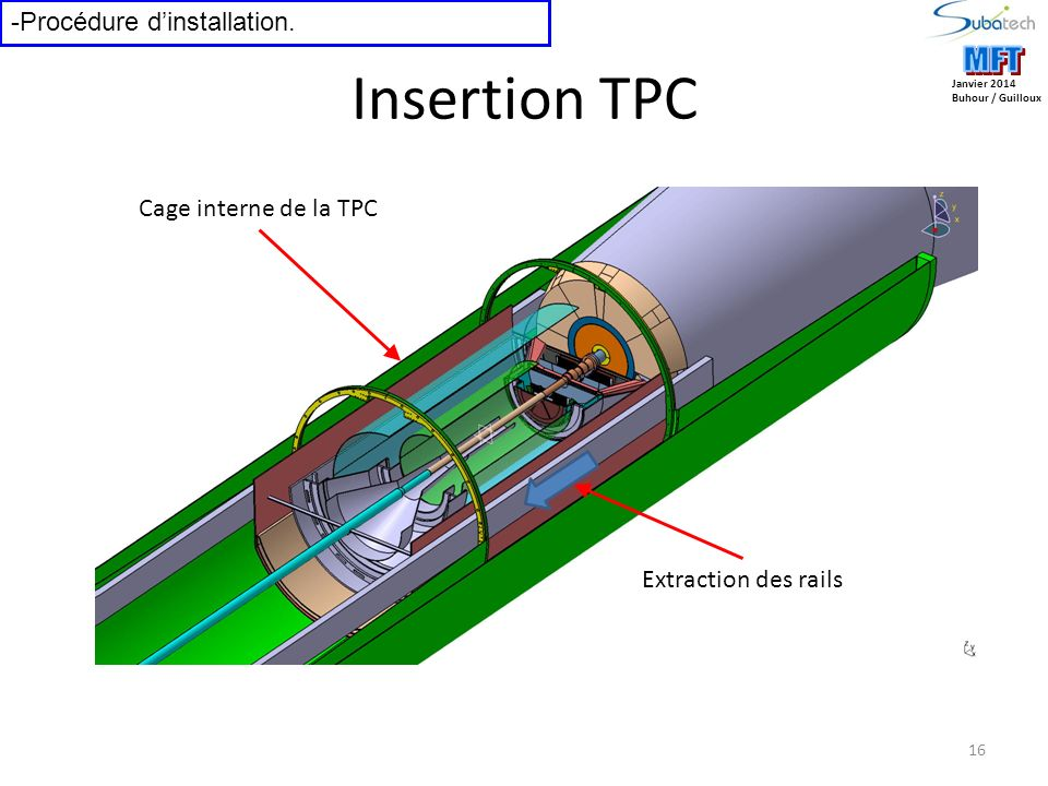 Insertion TPC MFT MFT Procédure d'installation. Cage interne de la TPC
