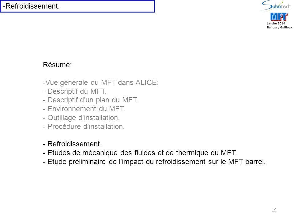 MFT MFT Refroidissement. Résumé: Vue générale du MFT dans ALICE;