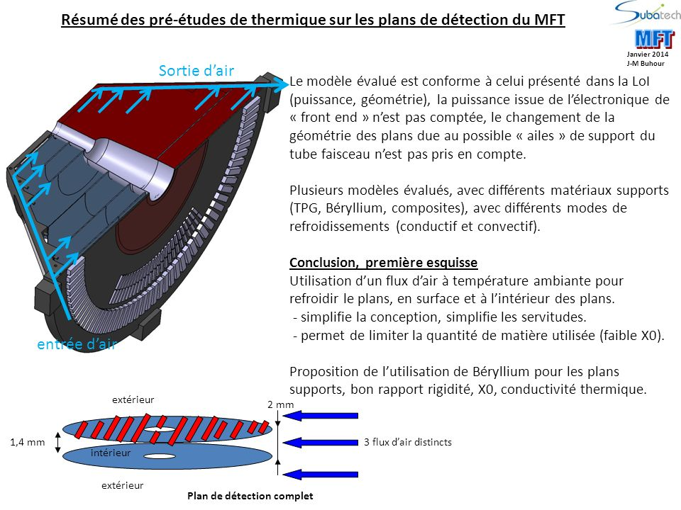 Résumé des pré-études de thermique sur les plans de détection du MFT