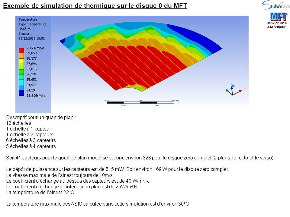 MFT Exemple de simulation de thermique sur le disque 0 du MFT
