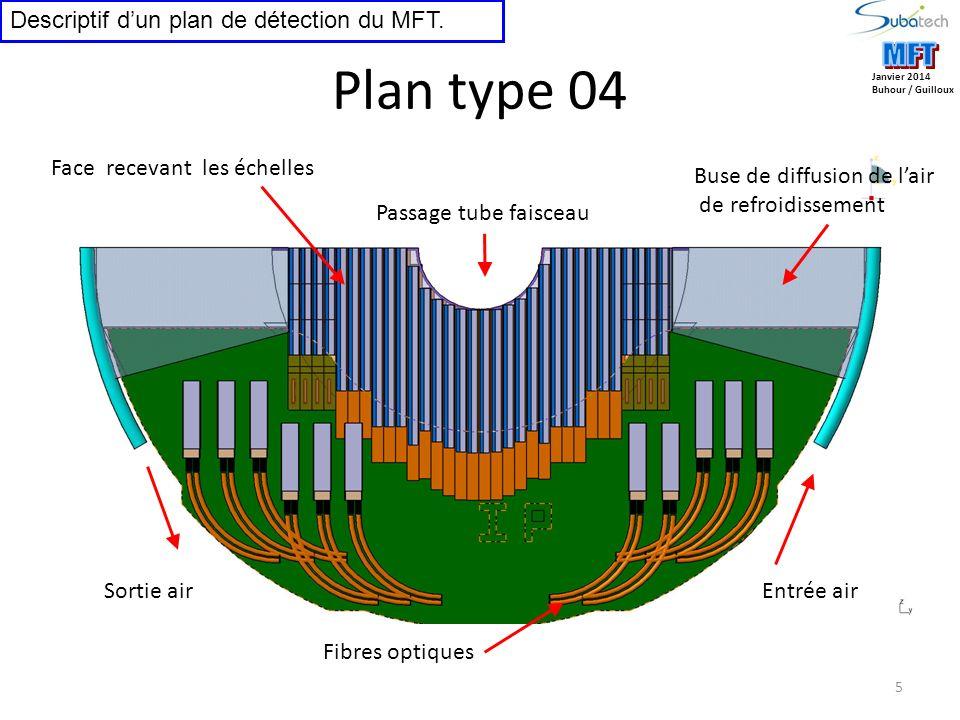Plan type 04 MFT MFT Descriptif d'un plan de détection du MFT.