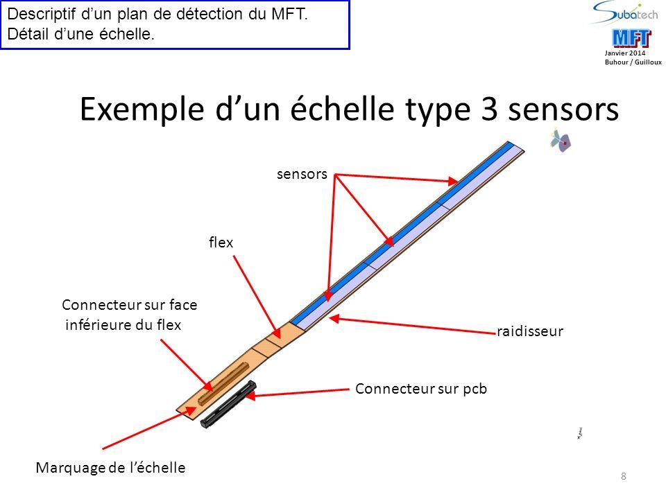 Exemple d'un échelle type 3 sensors