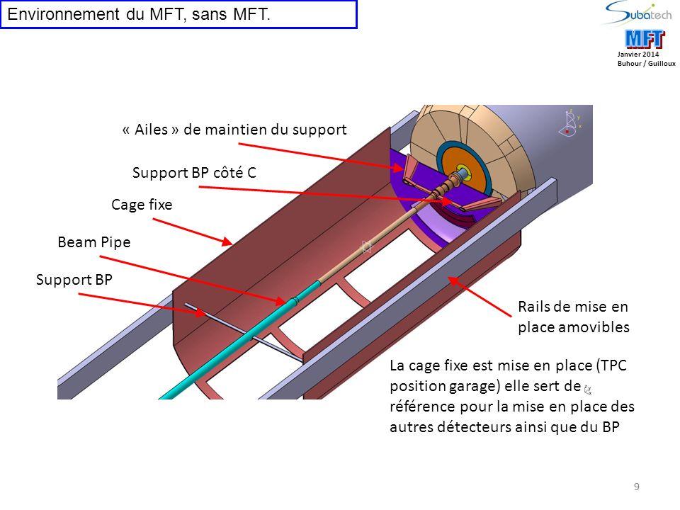 MFT MFT Environnement du MFT, sans MFT.