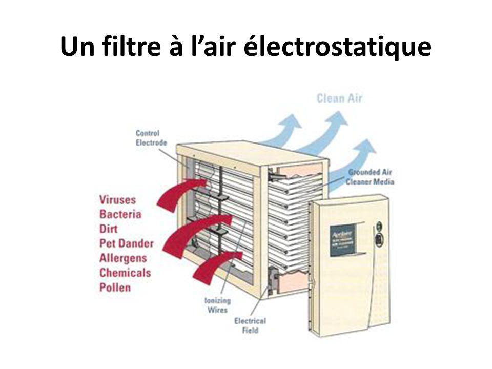 Un filtre à l'air électrostatique