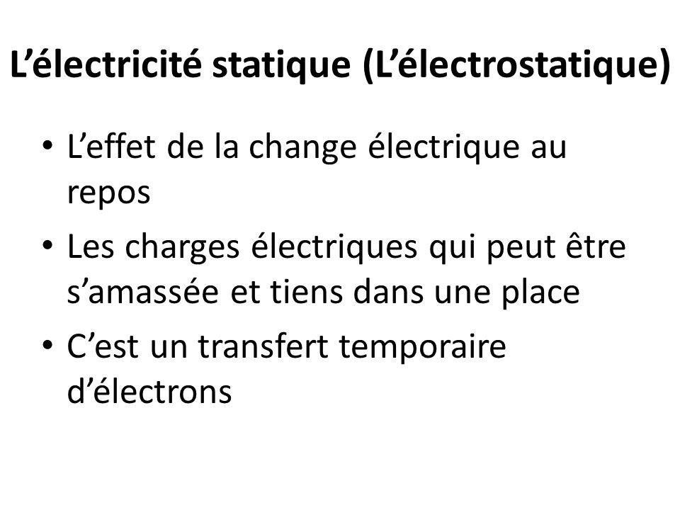 L'électricité statique (L'électrostatique)