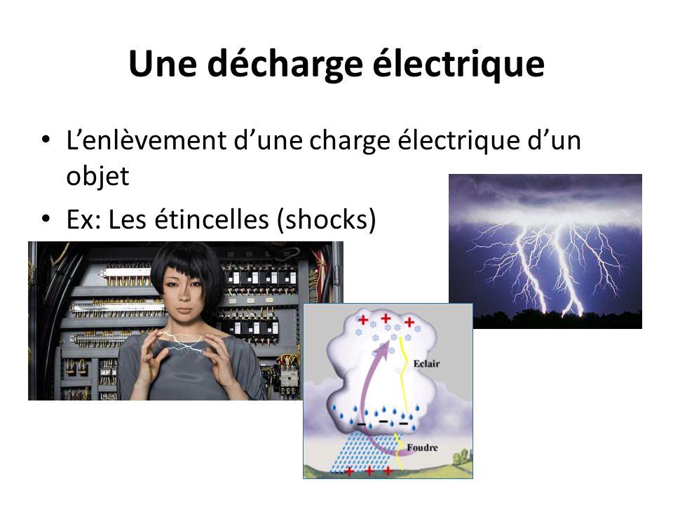 Une décharge électrique