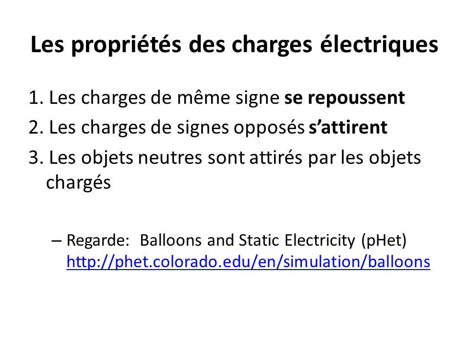 Les propriétés des charges électriques