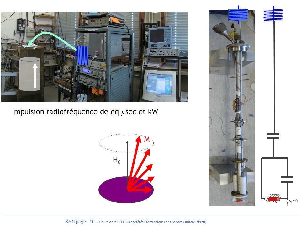 H0 Impulsion radiofréquence de qq msec et kW M H0