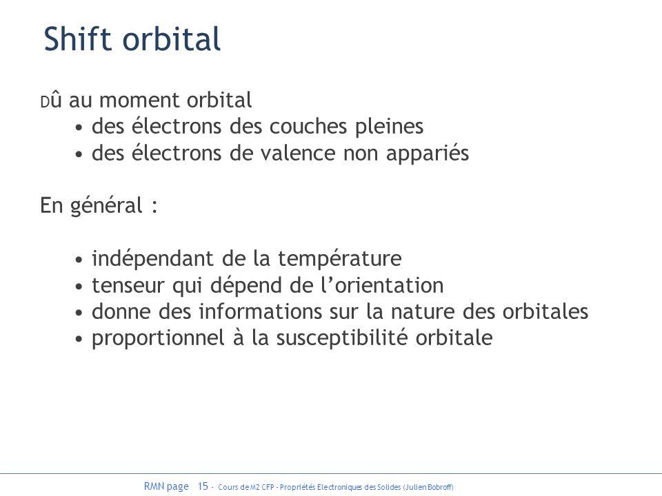 Shift orbital des électrons des couches pleines