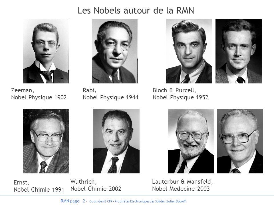 Les Nobels autour de la RMN