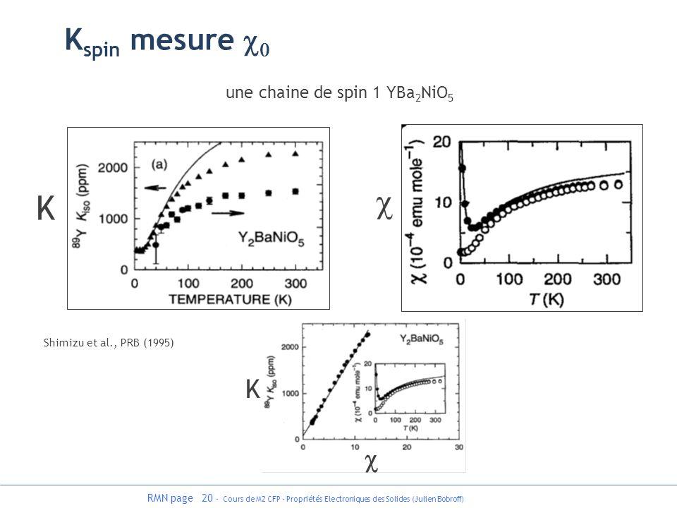 c K Kspin mesure c0 K c une chaine de spin 1 YBa2NiO5