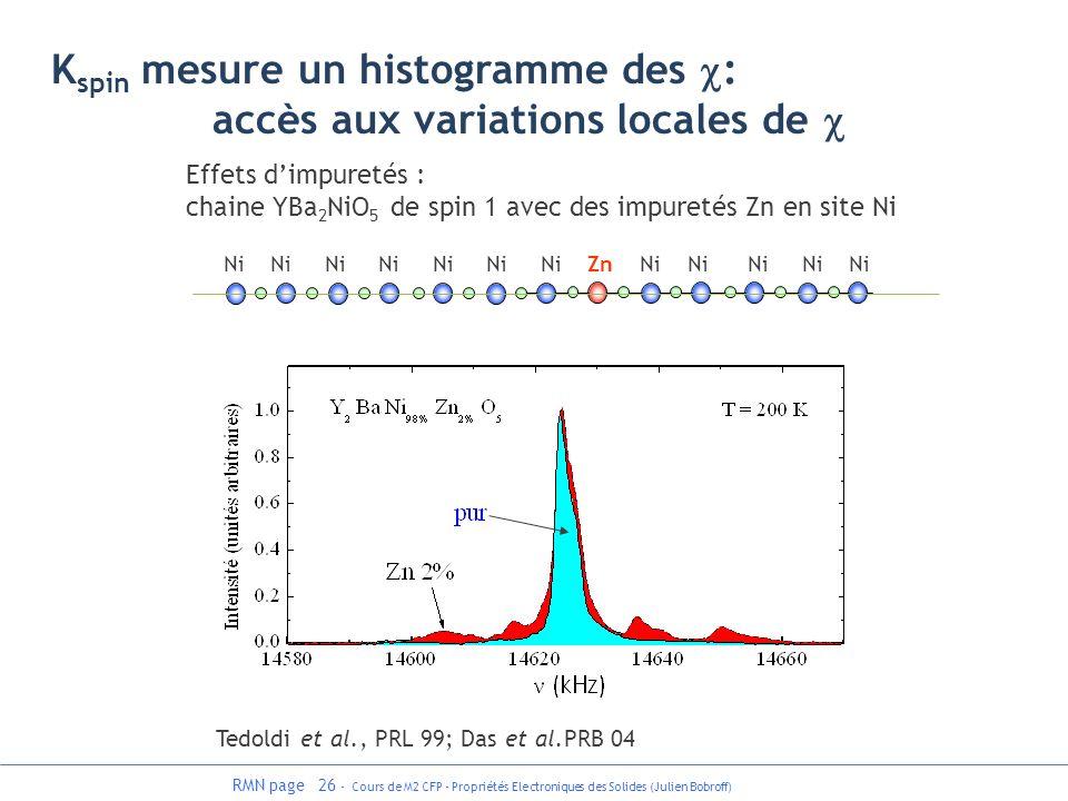 Kspin mesure un histogramme des c: accès aux variations locales de c