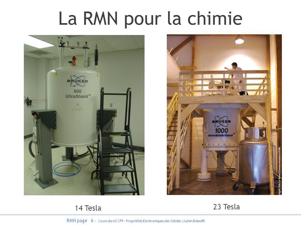 La RMN pour la chimie 14 Tesla 23 Tesla