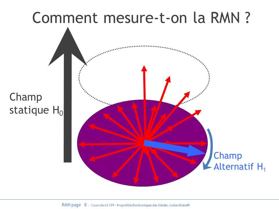 Comment mesure-t-on la RMN