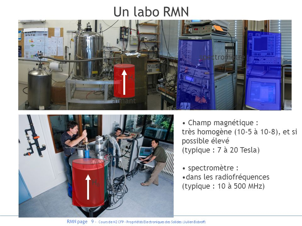 Un labo RMN spectrometre H0 aimant Champ magnétique :